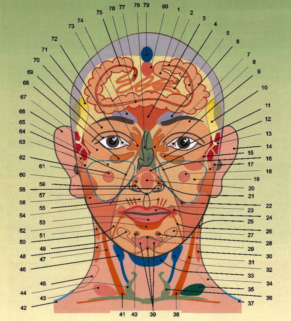 inflamația papilomului de pe față metode de îndepărtare a condilomului